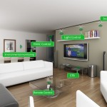 Home Automation Example Living Room
