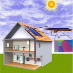 Solar Panel Graphic Explanation for Residential Purposes